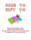 Hard and Soft Th Sound Poster