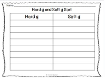 Hard and Soft g and c Posters and Sort