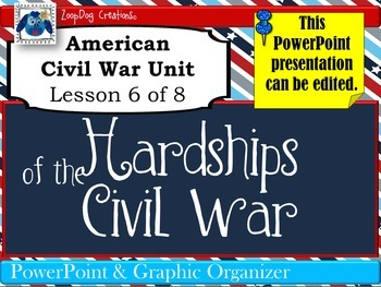 Hardships of the Civil War PowerPoint and Graphic Organizer