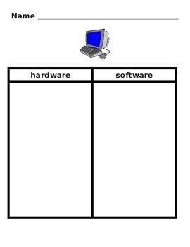 Hardware Software Open Sort Comparison T-Chart EDITABLE