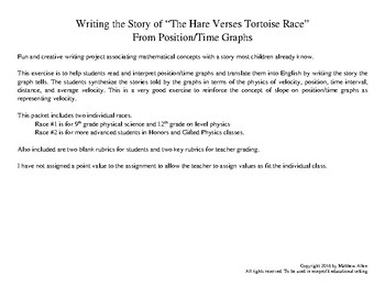 Position/Time Graph Tortoise vs Hare Race : Creative Writing Based on Graph