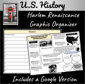 Harlem Renaissance: Life in the 1920's Graphic Organizer