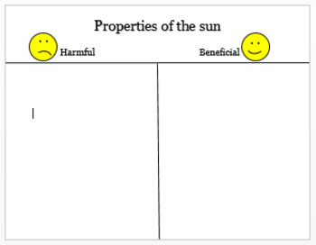 Harmful and Beneficial Properties of the sun