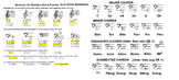 Harmonic Chords and Intervals- 131 Multiple Choice & 140 Fill in the Blank