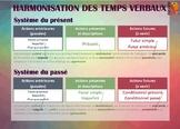 Harmonisation des temps verbaux