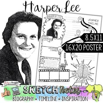 HARPER LEE, WOMEN'S HISTORY, BIOGRAPHY, TIMELINE, SKETCH NOTES, POSTER