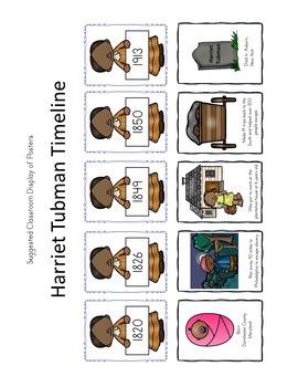 Black History Month Activities - Harriet Tubman