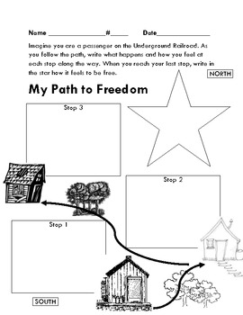 Harriet Tubman Activity Pages by My Hoppy Place   TpT