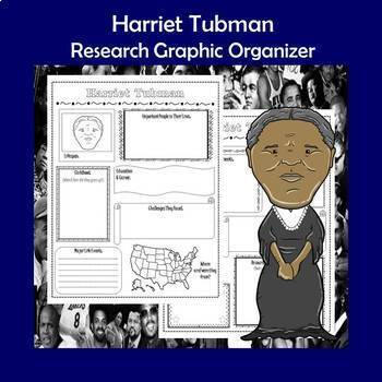Harriet Tubman Biography Research Graphic Organizer