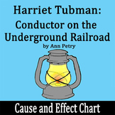 Harriet Tubman: Conductor on the Underground Railroad - Cause & Effect Chart