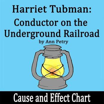 Harriet Tubman: Conductor on the Underground Railroad - Ca