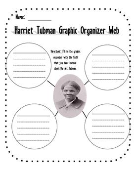 Harriet Tubman Student Activity Pack/ Mini Unit