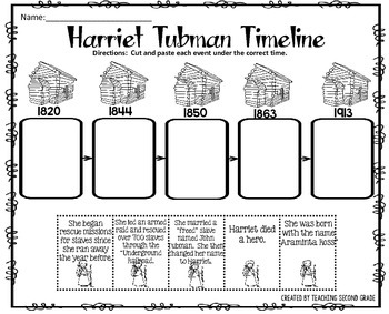 image about Harriet Tubman Printable Worksheets identify Harriet Tubman Things to do