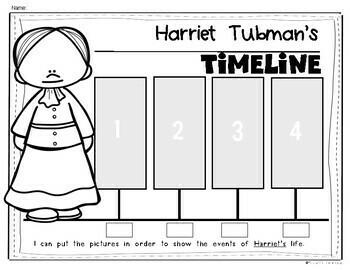 Harriet Tubman Timeline for Kindergarten and First Grade ...