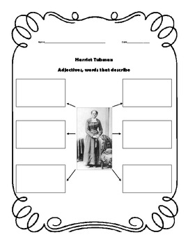 Harriet Tubman Unit Common Core Civil War Underground Railroad Heroes