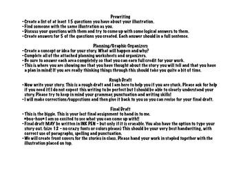 Harris Burdick Writing Lesson Plan