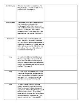 Harrison Bergeron Common Core Theme Analysis