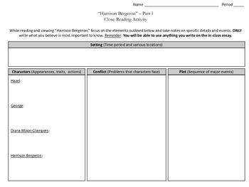 Harrison Bergeron Compare/Contrast Essay Notes