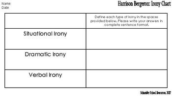 Harrison Bergeron: Irony Chart
