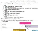 Harrison Bergeron Literary Elements Chart