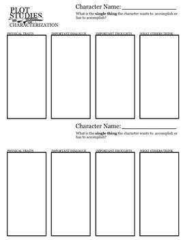 Harrison Bergeron Plot Study (Graphic Organizer) Packet + Quiz