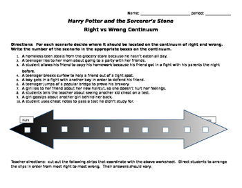 Harry Potter Anticipation Guide Right vs Wrong