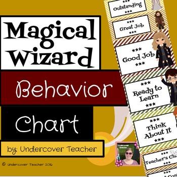 Magical Wizard Behavior Chart - 7 levels
