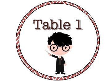 Harry Potter Classroom Signs {Editable!}