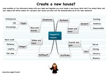 Harry Potter - Create your own house