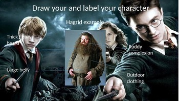 Harry Potter Extract Analysis Lesson