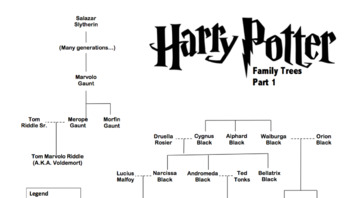 Harry Potter Family Tree Worksheets