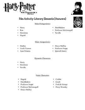 Harry Potter Films (1 &3) Scavenger Hunts Literary Elements & Devices