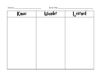 Harry Potter KWL Chart