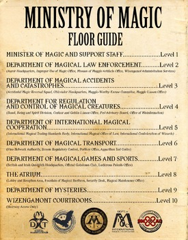Harry Potter Ministry of Magic Floor Guide Poster