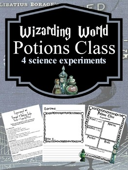 graphic about Harry Potter Potion Book Printable identify Wizards Potions Cl (4 science research a potions