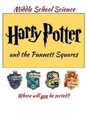Harry Potter Punnett Squares- Middle School Science