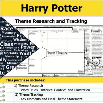 Harry Potter - Theme Tracking Notes Etymology & Context Research