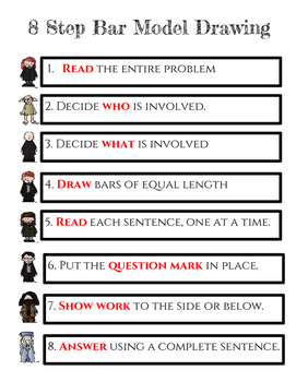 Harry Potter Themed Classroom - 8 Step Bar Modeling Poster