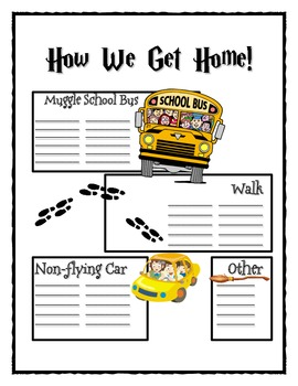 Harry Potter Themed Classroom - How We Get Home Poster