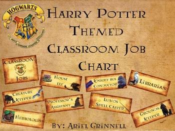 Harry Potter Themed Classroom Job Posters