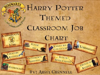 Harry Potter Themed Classroom Job Posters