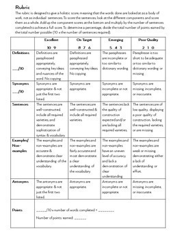 Harry Potter Themed Emergency Sub Plan – ELA – 9th/10th – Common Core Aligned