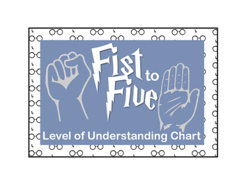 Harry Potter Themed Fist to Five Level of Understanding Chart