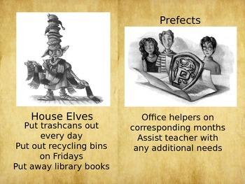Harry Potter Themed Jobs