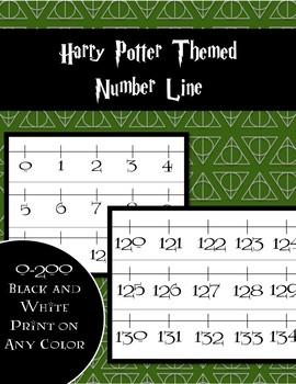 Harry Potter Inspired Number Line