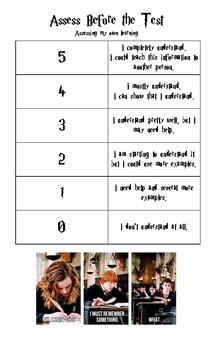 Harry Potter Themed Self Assessment Scale