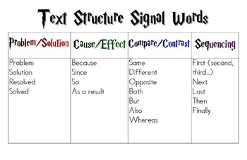 Harry Potter Themed Text Structure Anchor Chart