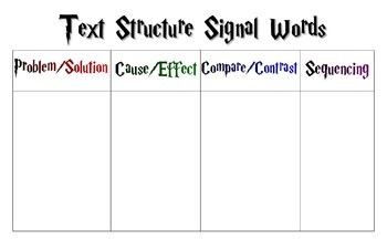 Harry Potter Themed Text Structure Graphic Organizer