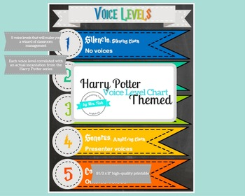 Harry Potter Themed Voice Level Chart