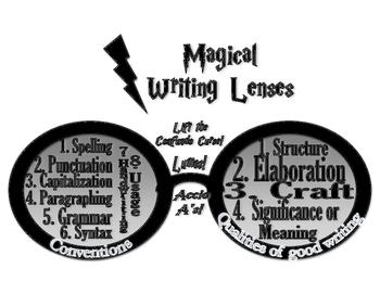 Harry Potter Themed Writing Lenses
